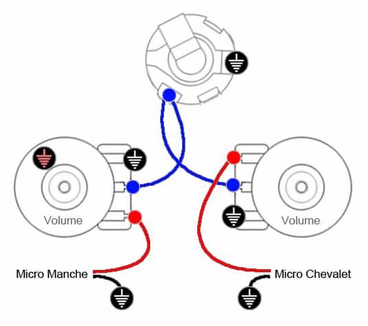 Câblage 2 micros & 2 Volumes