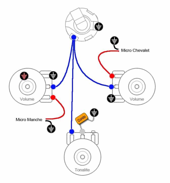 Câblage  micros, 2 volumes & 1 tonalité