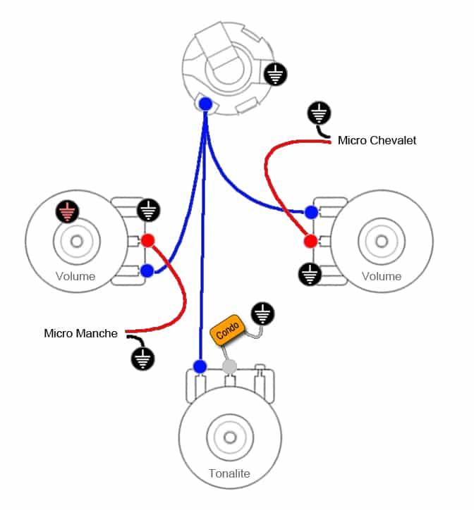 Câblage  micros, 2 volumes indépendants & 1 tonalité
